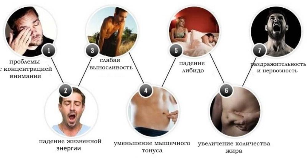 Причины повышения уровня гормона