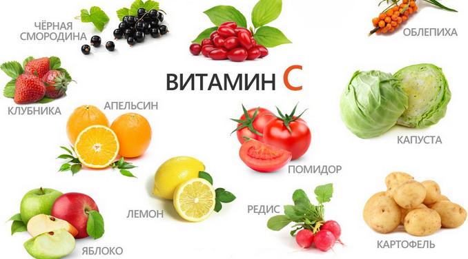 продукты способствующие снижению холестерина в крови